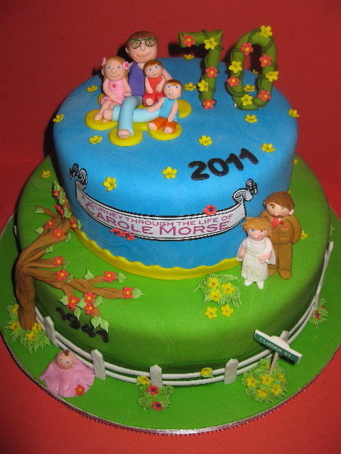 70th Birthday Celebration Cake