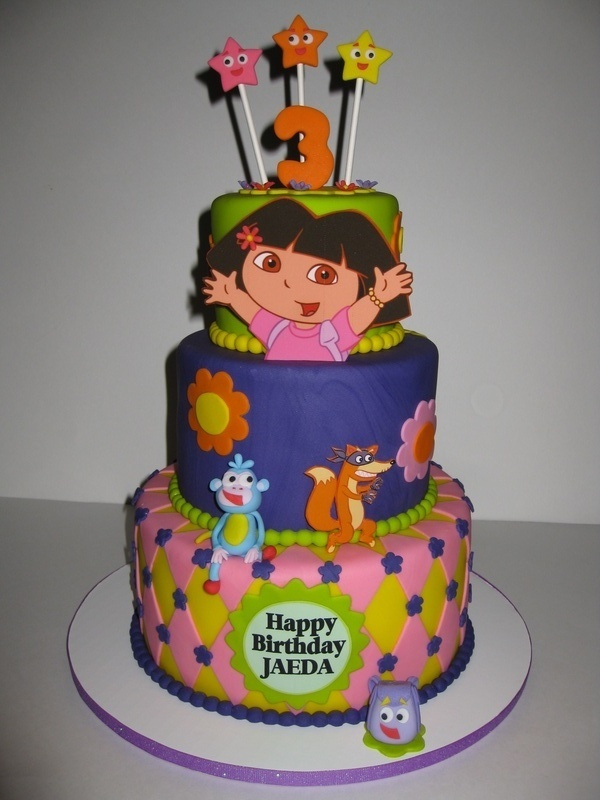 Birthday Ideas Cake