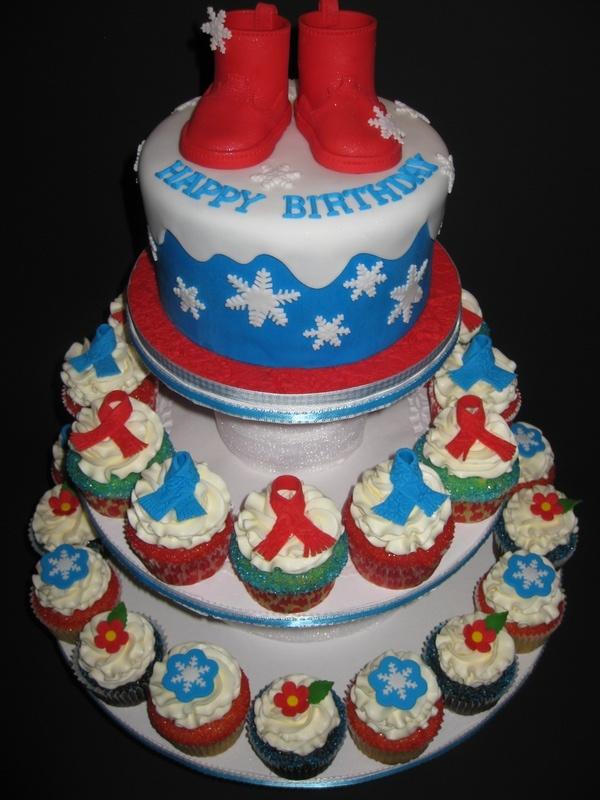 Mylan, Corp. January Birthday Celebration